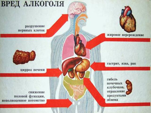 Хронический простатит воспаление лечение