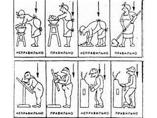 Динамические упражнения для шейного отдела