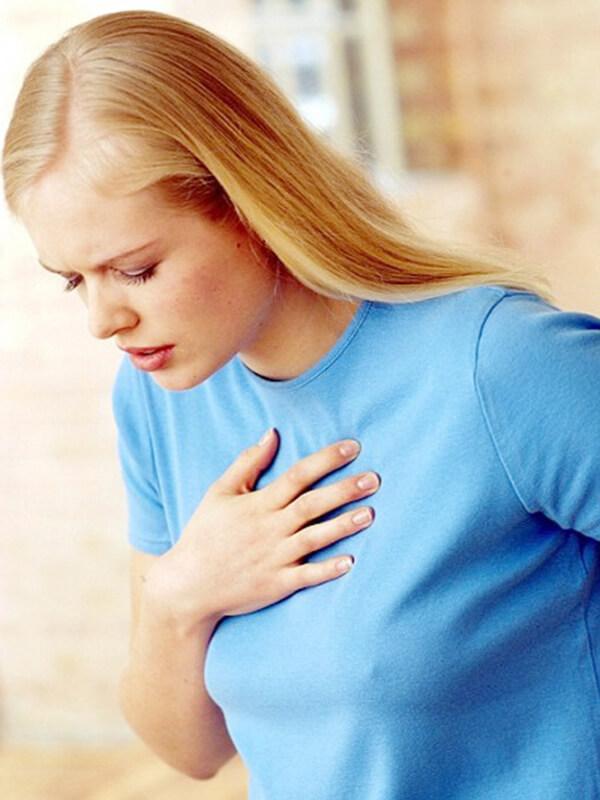 Боль за грудиной головокружение симптомы