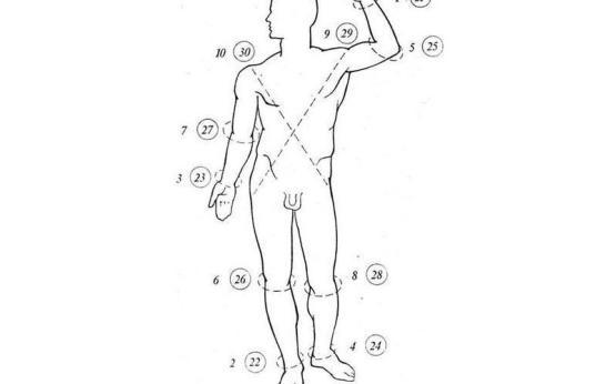 Индийский метод лечения гипертонии йодом: основные принципы